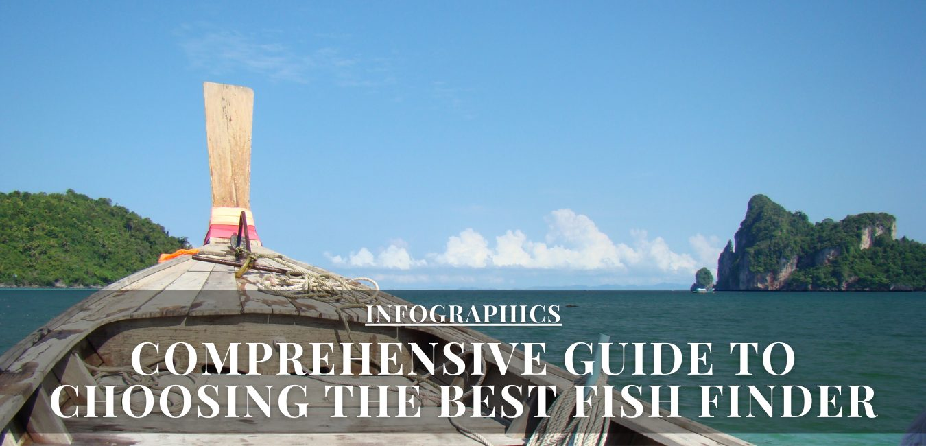fish finder buyers guide